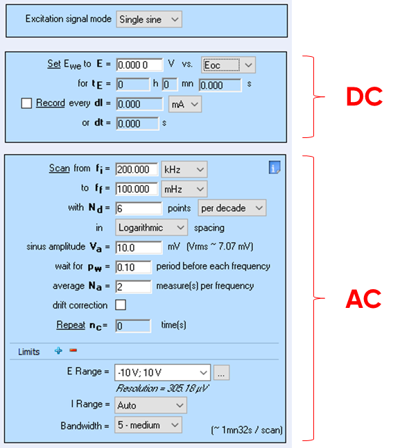 "Figure 3: An EIS experiment using the ""Eoc"" option."