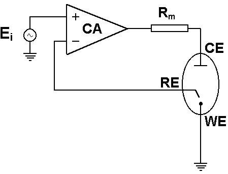 Circuit illustrating basic potentiostat design